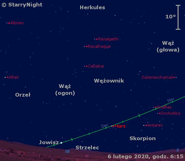 Położenie planet Mars iJowisz wpierwszym tygodniu lutego 2020 r.