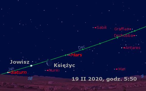 Księżyc, Mars, Jowisz i Saturn 19 lutego 2020 r.