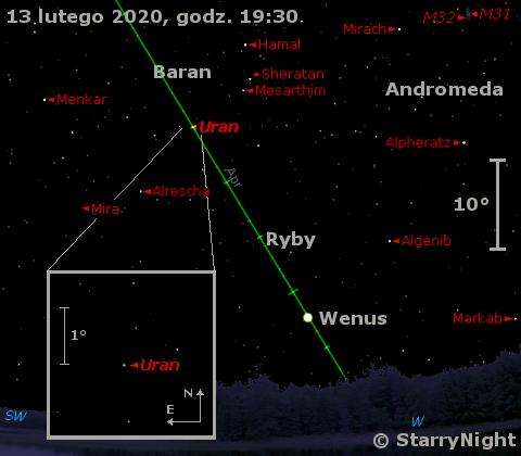 Położenie Urana wdrugim tygodniu lutego 2020 r.