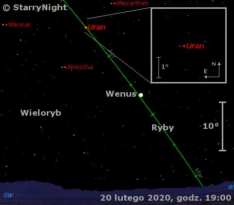 Położenie Wenus iUrana wtrzecim tygodniu lutego 2020 r.