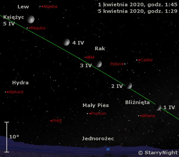 Położenie Księżyca w pierwszym tygodniu kwietnia 2020 r.
