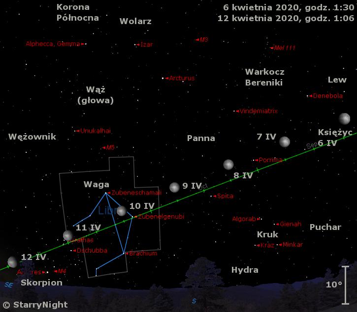 Położenie Księżyca w drugim tygodniu kwietnia 2020 r.