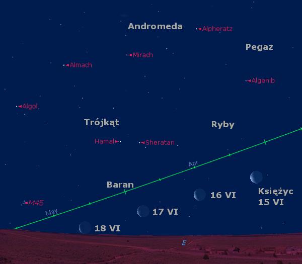 Położenie Księżyca wtrzecim tygodniu czerwca 2020 r.
