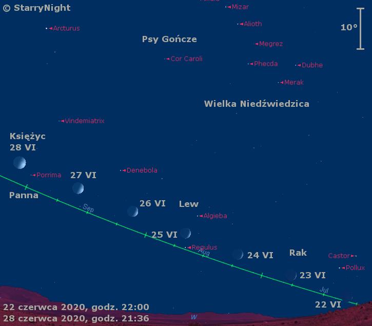 Położenie Księżyca wczwartym tygodniu czerwca 2020 r.
