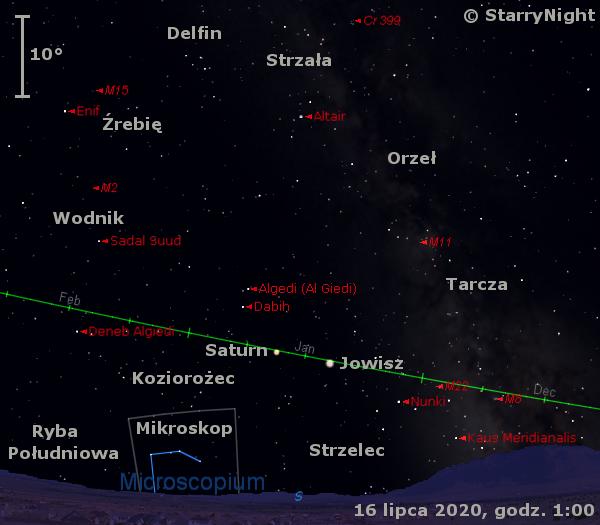 Położenie Jowisza i Saturna w trzecim tygodniu lipca 2020 r.