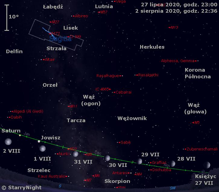 Położenie Księżyca orazplanet Jowisz iSaturn wostatnim tygodniu lipca 2020 r.