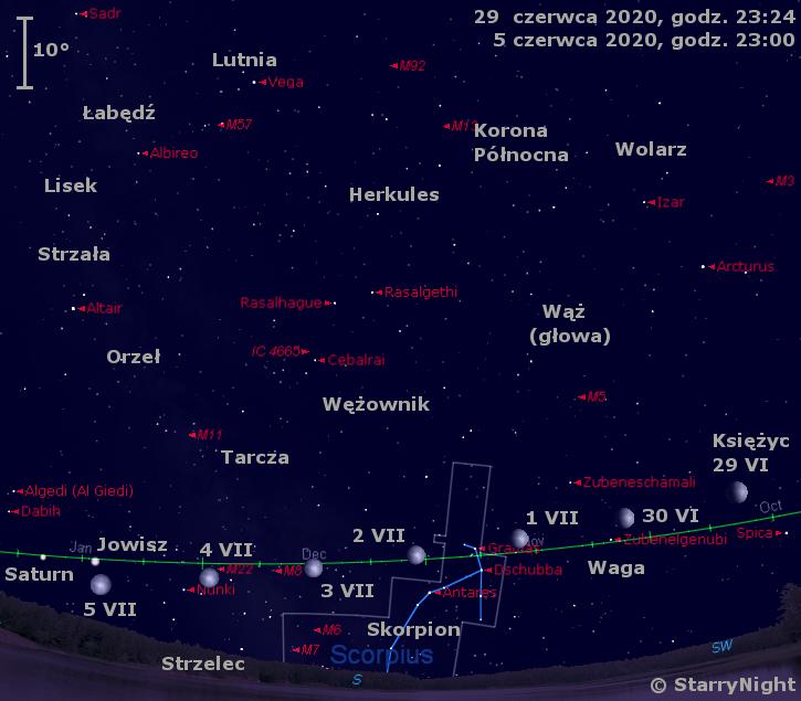 Położenie Księżyca, Jowisza iSaturna wpierwszym tygodniu lipca 2020 r.