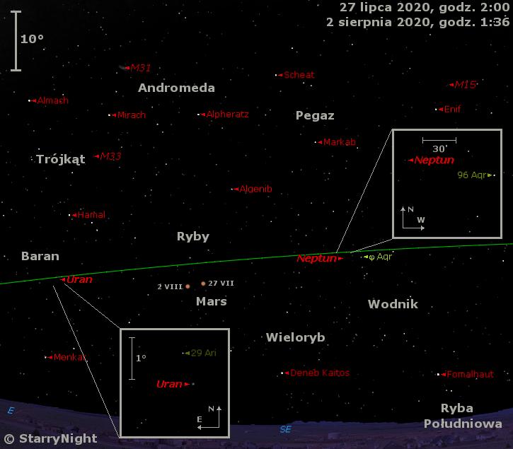 Położenie planet Neptun, Mars iUran wostatnim tygodniu lipca 2020 r.