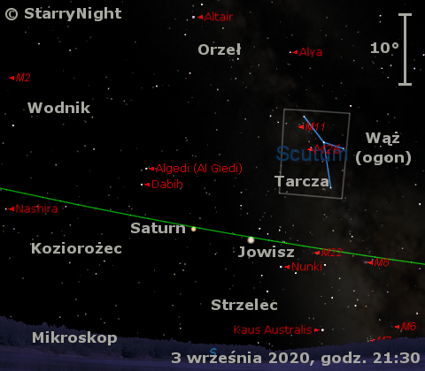 Położenie Jowisza i Saturna w pierwszym tygodniu września 2020 r.