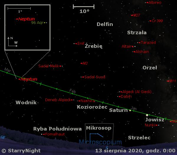 Położenie planet Jowisz, Saturn iNeptun wdrugim tygodniu sierpnia 2020 r.