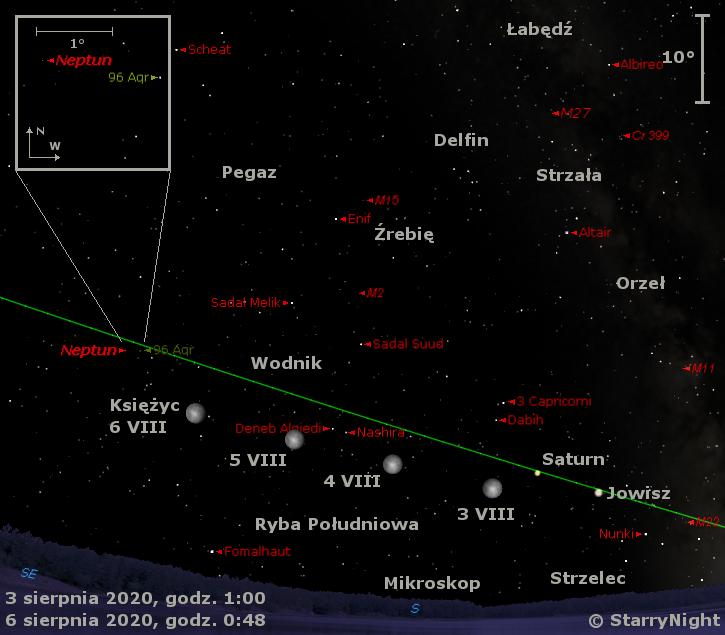 Położenie Jowisza, Saturna, Księżyca i Neptuna w końcu pierwszej dekady sierpnia 2020 r.