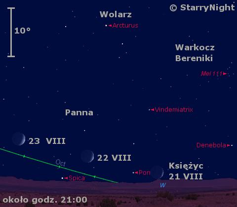 Położenie Księżyca na początku trzeciej dekady sierpnia 2020 r.