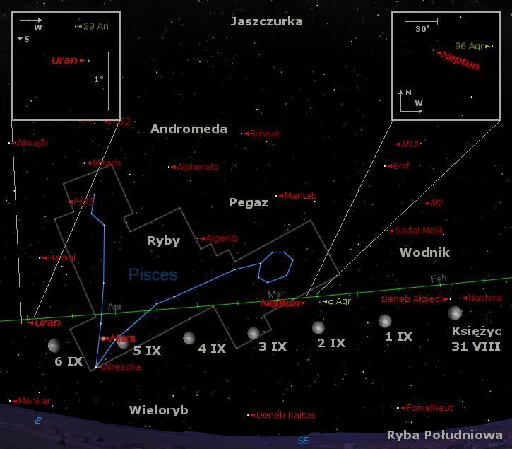 Położenie Księżyca oraz Neptuna, Marsa i Urana w pierwszym tygodniu września 2020 r.