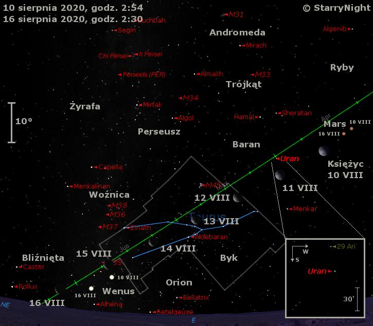 Położenie Księżyca, planet Mars, Uran iWenus orazradiantu Perseidów wdrugim tygodniu sierpnia 2020 r.