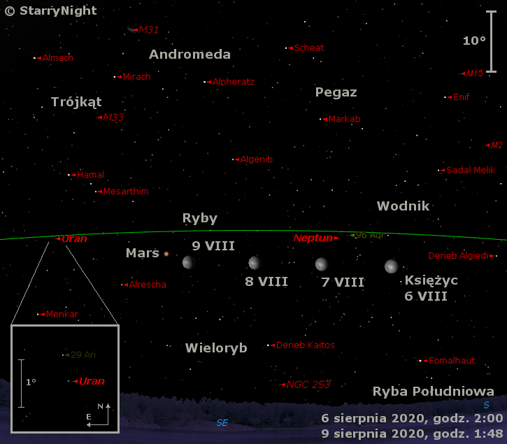 Położenie Księżyca, Neptuna, Marsa i Urana w końcu pierwszej dekady sierpnia 2020 r.