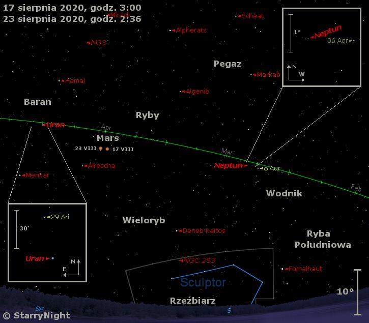 Położenie Neptuna, Marsa i Urana w trzecim tygodniu sierpnia 2020 r.