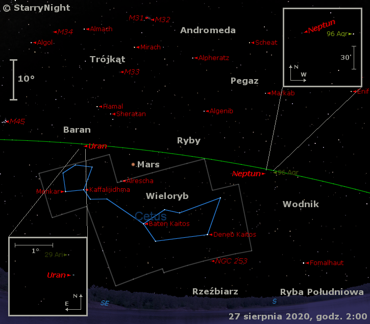 Położenie Neptuna, Marsa i Urana w czwartym tygodniu sierpnia 2020 r.