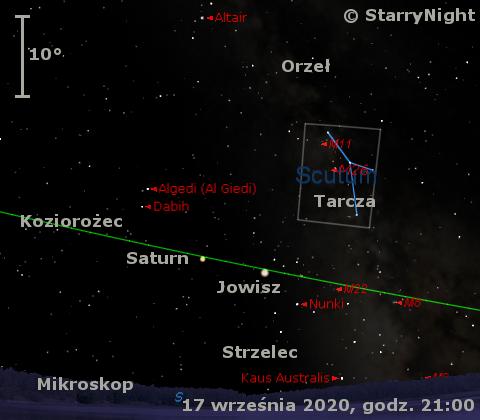 Położenie Jowisza wtrzecim tygodniu września 2020 r.