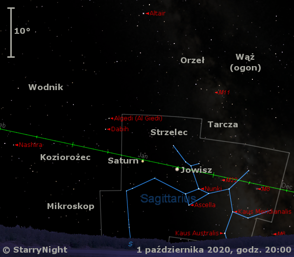 Położenie Jowisza iSaturna naprzełomie września ipaździernika 2020 r.