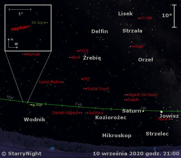 Położenie Jowisza, Saturna iNeptuna wdrugim tygodniu września 2020 r.