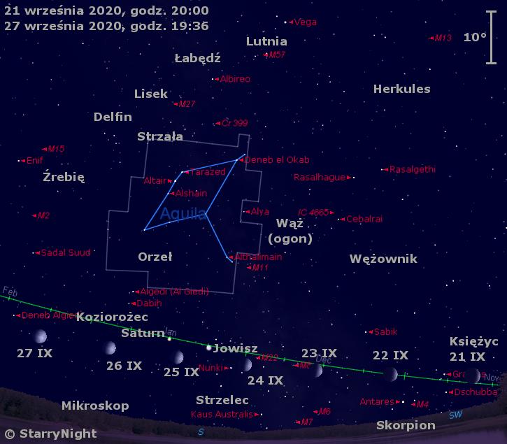 Położenie Księżyca, Jowisza i Saturna w czwartym tygodniu września 2020 r.