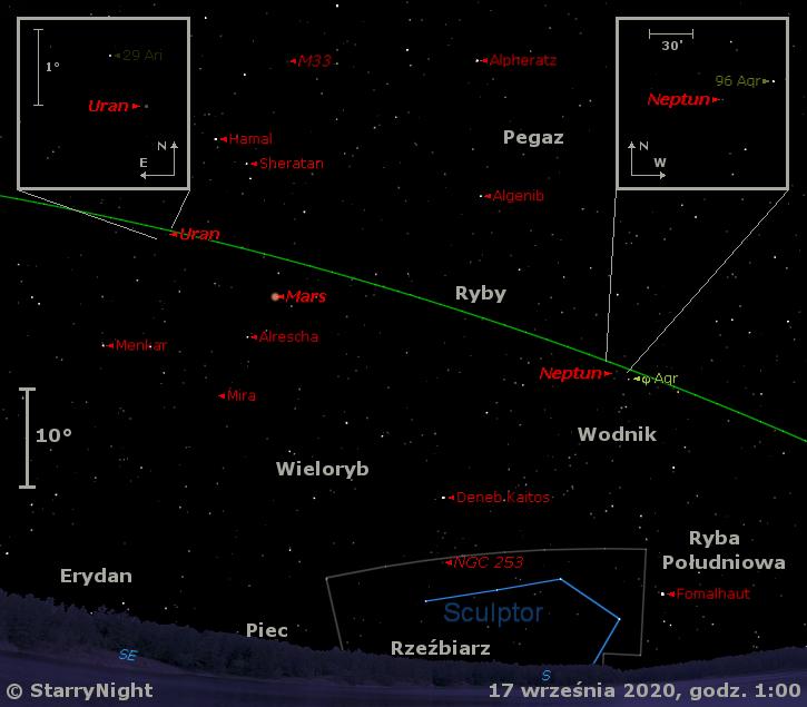 Położenie Neptuna, Marsa iUrana wtrzecim tygodniu września 2020 r.