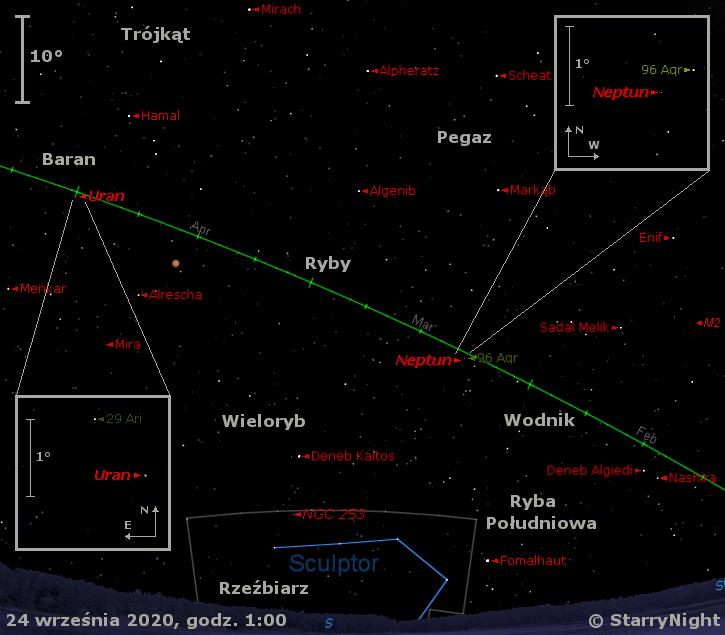 Położenie Neptuna, Marsa iUrana wczwartym tygodniu września 2020 r.