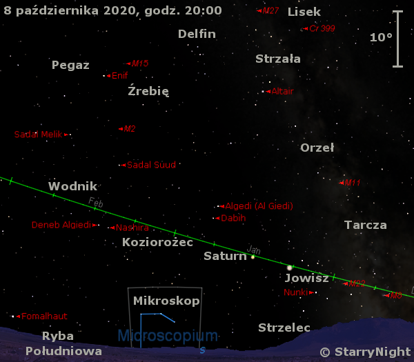 Położenie Jowisza i Saturna w końcu pierwszej dekady października 2020 r.