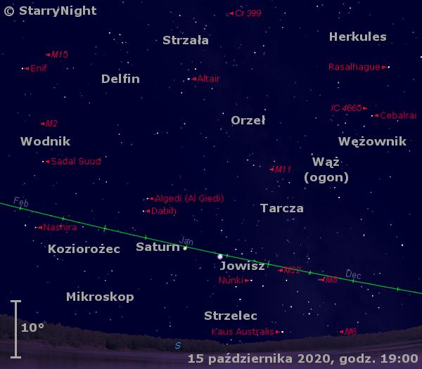 Położenie Jowisza iSaturna wkońcu drugiej dekady października 2020 r.