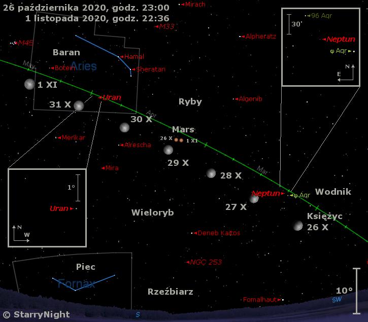 Położenie Księżyca, planet Neptun, Mars iUran orazMiry Ceti wostatnim tygodniu października 2020 r.