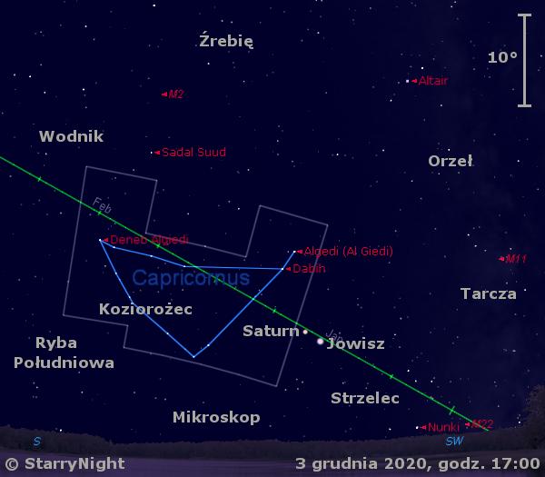 Położenie Jowisza iSaturna wpierwszym tygodniu grudnia 2020 r.