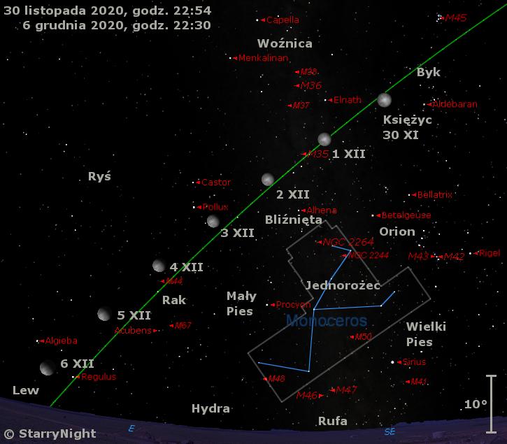 Położenie Księżyca wpierwszym tygodniu grudnia 2020 r.