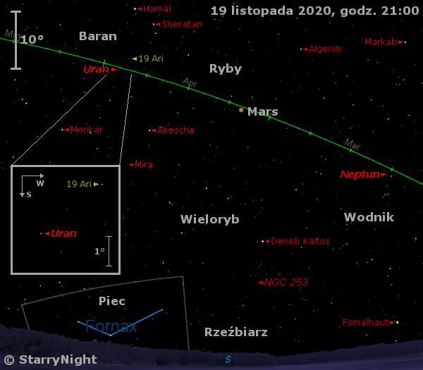 Położenie Neptuna, Marsa iUrana orazMiry wtrzecim tygodniu listopada 2020 r.