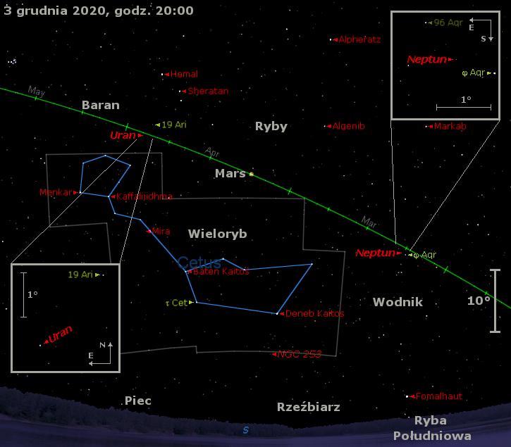 Położenie Neptuna, Marsa iUrana orazMiry wpierwszym tygodniu grudnia 2020 r.