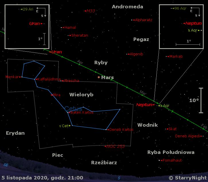 Położenie planet Neptun, Mars iUran wpierwszym tygodniu listopada 2020 r.