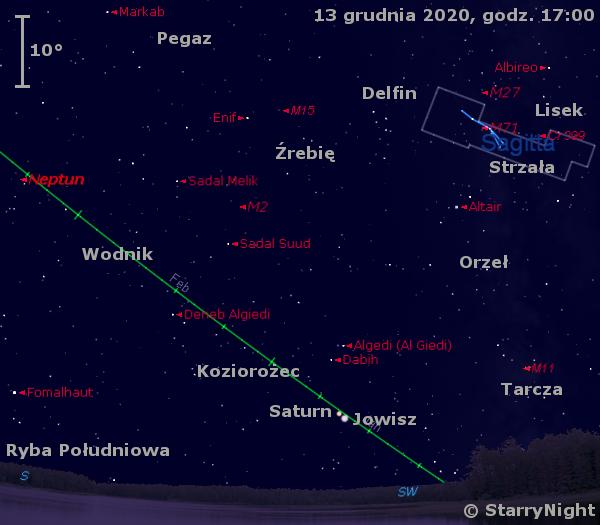 Położenie Jowisza iSaturna wdrugim tygodniu grudnia 2020 r.