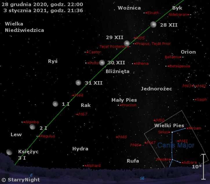 Położenie Księżyca na przełomie 2020 i 2021 roku.