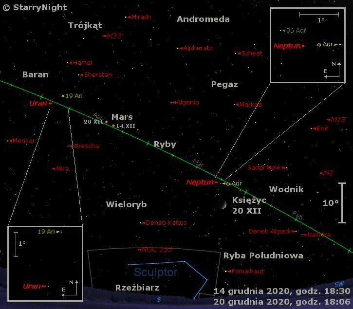 Położenie Neptuna, Marsa, Urana iMiry wtrzecim tygodniu grudnia 2020 r.