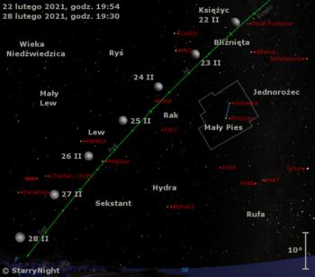 Położenie Księżyca iWesty wczwartym tygodniu lutego 2021 r.