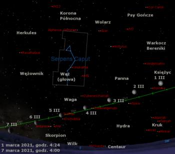 Położenie Księżyca wpierwszym tygodniu marca 2021 r.