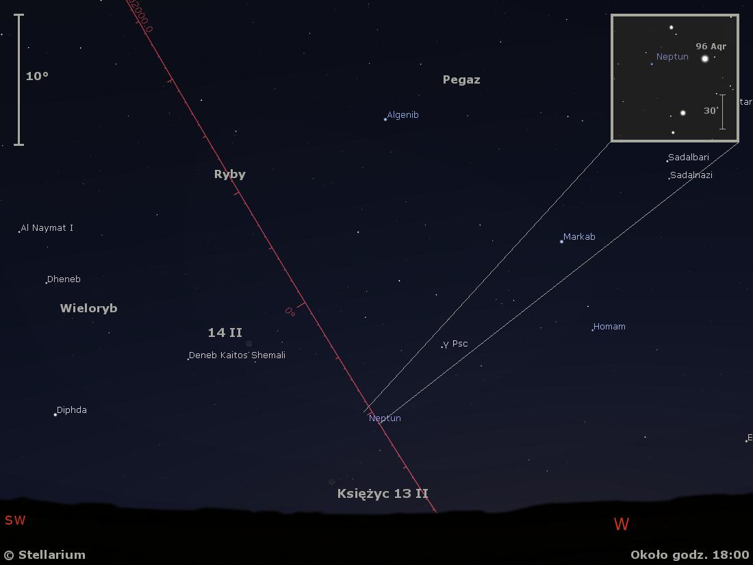 Położenie Neptuna iKsiężyca wdrugim tygodniu lutego 2021 r.