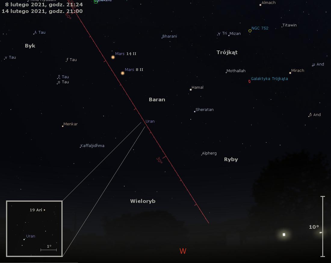 Położenie Urana iMarsa wdrugim tygodniu lutego 2021 r.