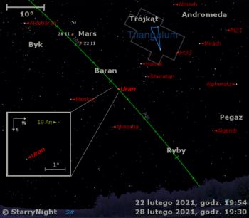 Położenie Urana iMarsa wczwartym tygodniu lutego 2021 r.