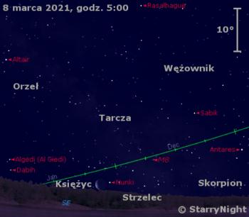 Położenie Księżyca 8 marca 2021 roku