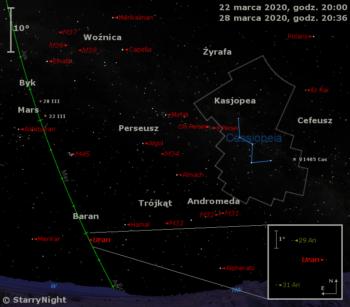 Położenie Marsa iUrana oraznowej V1405 Cas wczwartym tygodniu marca 2021 r.