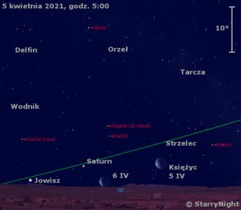 Położenie Księżyca orazSaturna iJowisza wkońcu pierwszego tygodnia kwietnia 2021 r.