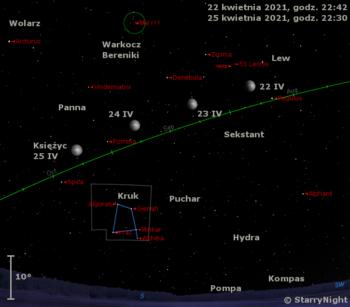 Położenie Księżyca iWesty napoczątku trzeciej dekady kwietnia 2021 r.