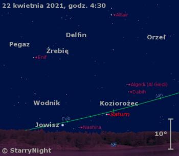Położenie Saturna iJowisza wtrzecim tygodniu kwietnia 2021 r.