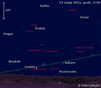 Położenie Saturna iJowisza napoczątku drugiej dekady maja 2021 r.