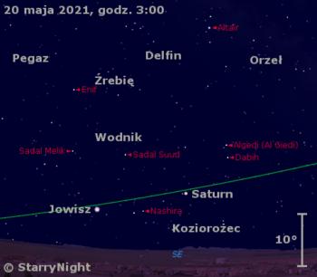 Położenie Saturn iJowisz wtrzecim tygodniu maja 2021 r.